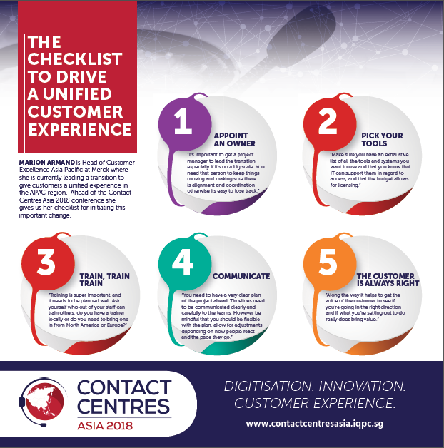 The Checklist to Drive a Unified Customer Experience