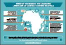 Infographic - Changing Landscape of Contact Centres in Africa