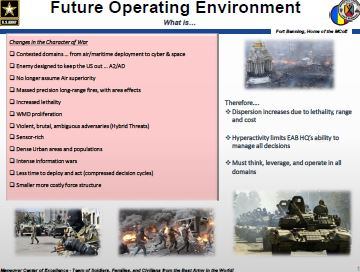 The Future Operating Environment