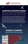 Additive Manufacturing - On the cusp of a defence, aerospace and space revolution Info-graphic