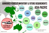 Armored Vehicles Inventory & Future Requirements - Asia Pacific