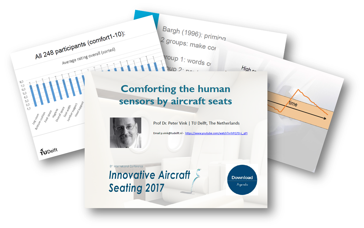 "TU Delft on ""Comforting the human sensors by aircraft seats"""
