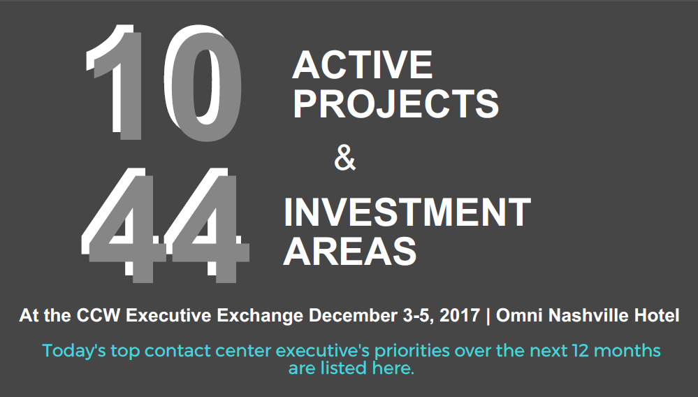 Investment Report of December Delegation