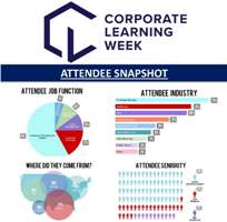 Corporate Learning Week Current Attendee List