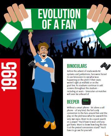 Evolution of a Fan