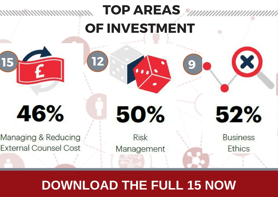 Top Investment Priorities for 2018 Infographic