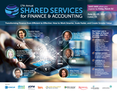 Shared Services F&A 2017 Brochure