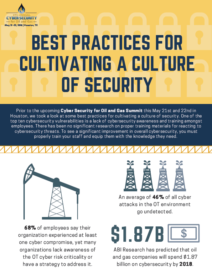 Best Practices for Cultivating a Culture of Security