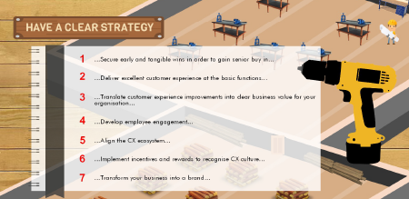 'Plane'-Speaking: The Customer Experience Workshop
