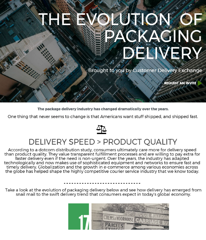 The Evolution of Packaging Delivery