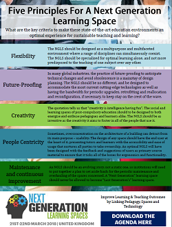 Five Principles For A Next Generation Learning Space