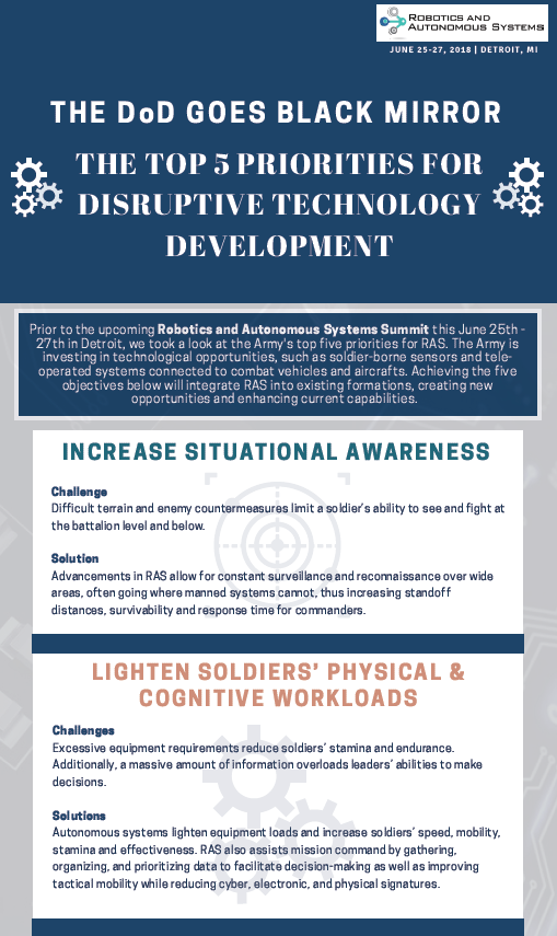The DoD Goes Black Mirror: The Top 5 Priorities for Disruptive Technology Development