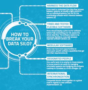 Get Beyond The Silo With Big Data Analytics Infographic
