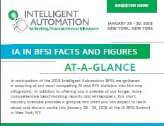 IA in BFSI Facts and Figures At-A-Glance