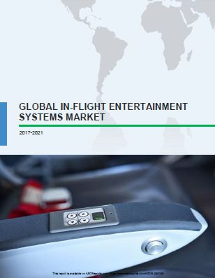 Global In-Flight Entertainment Systems Market