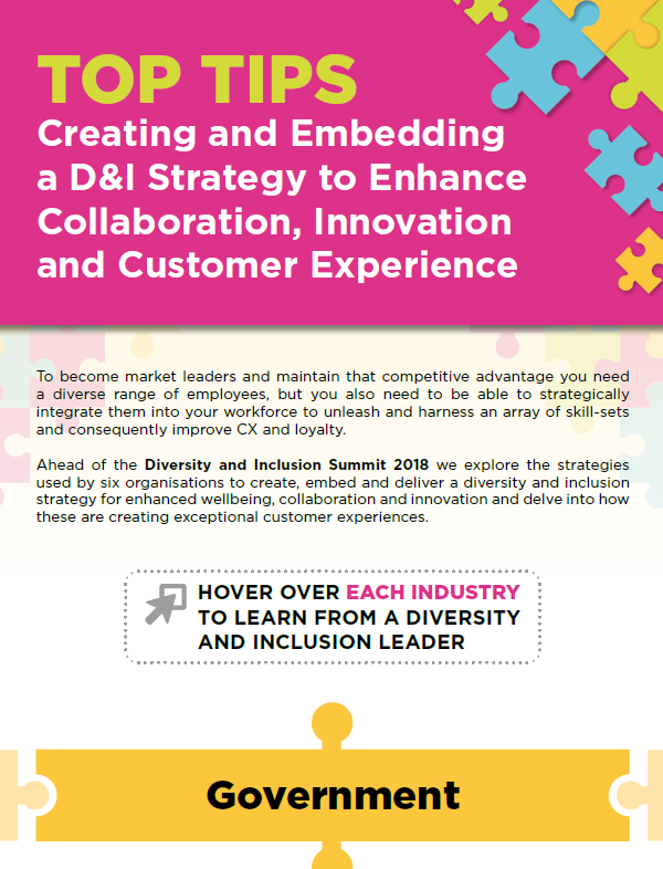 Creating and Embedding a D&I Strategy to Enhance Collaboration, Innovation and Customer Experience