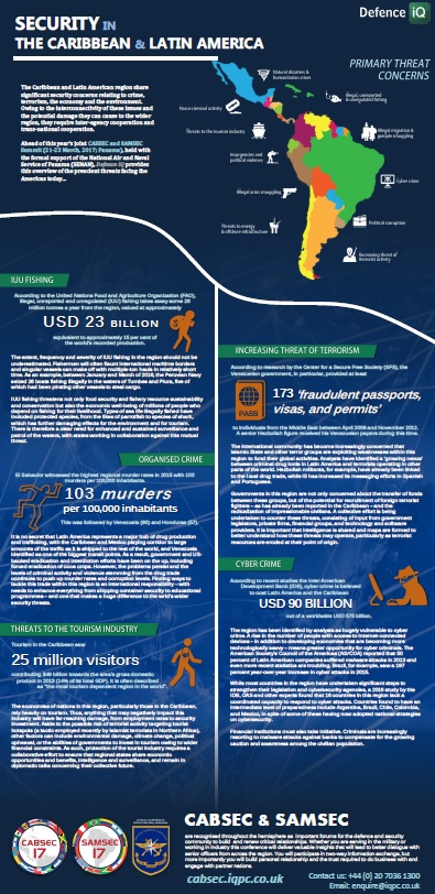 Infographic: Security in the Caribbean and Latin America