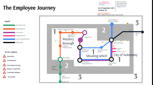 Mapping Out The Employee Journey