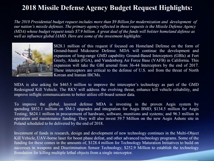 Missile Defence Agency Budget Request Highlights