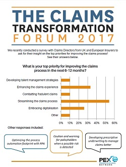 Survey Report: Claims Transformation 2017