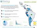HRSSO in LATAM
