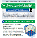Top 5 Reasons People Analytics Initiatives Fail
