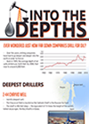 Z-44 Chayvo Well: The Deepest Oil Extraction (Infographic