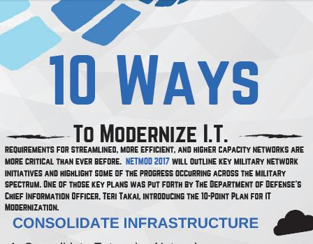 10 Ways to Modernize IT