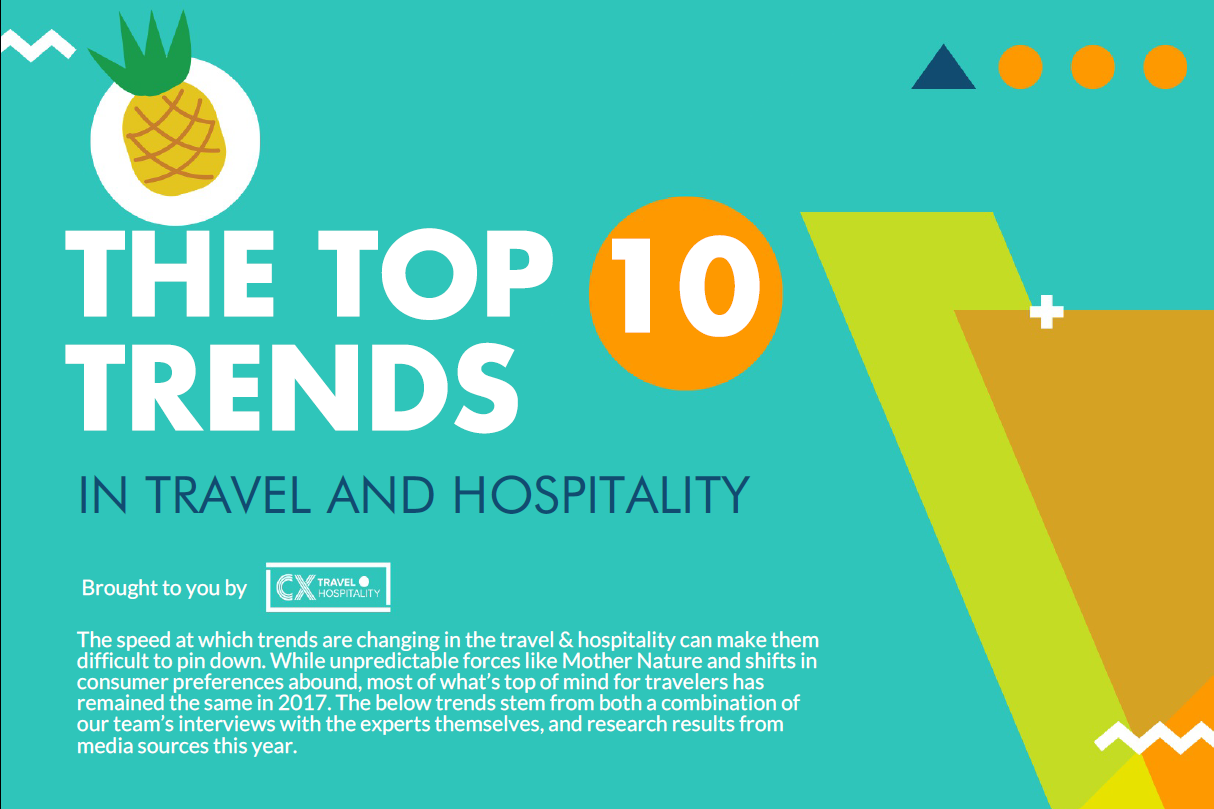 The Top 10 Trends in Travel and Hospitality