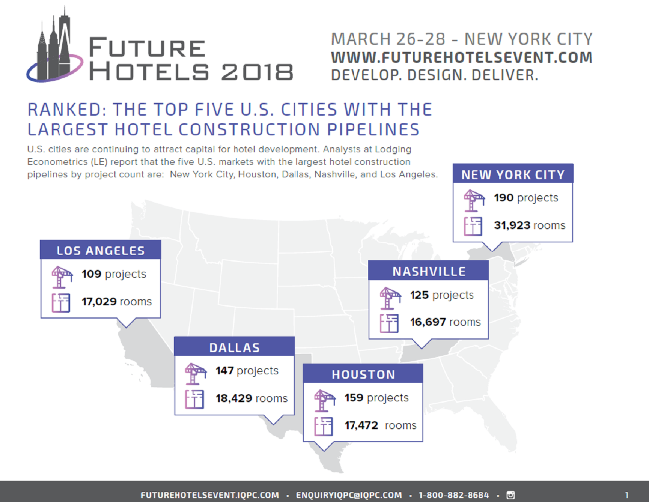 REPORT: U.S. Leading Cities for Hotel Construction in 2018