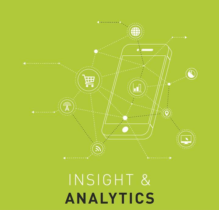 Insight and Analytics Report