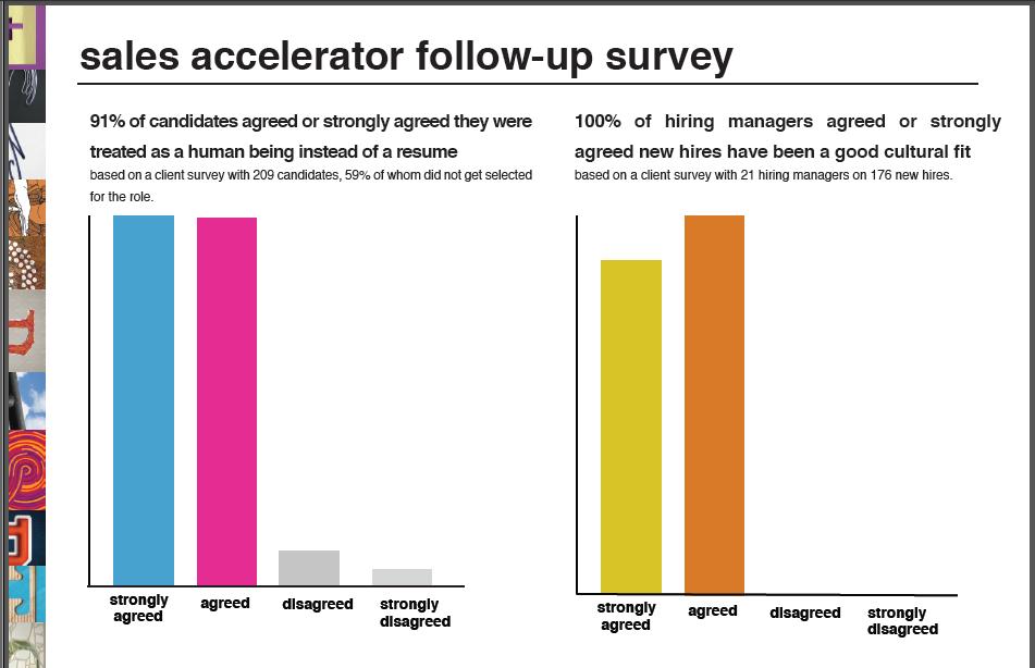 Sales Accelerator Follow-Up Survey