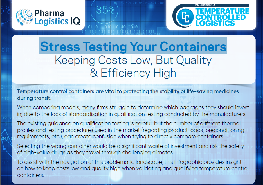 Stress Testing Your Containers