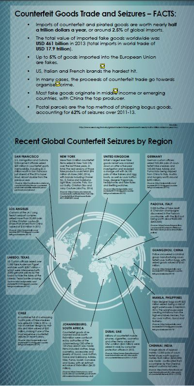 Global Counterfeiting Seizures Heat Map