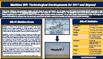 Latest Technologies in ISR
