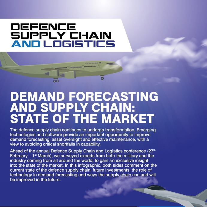 Demand forecasting and supply chain: State of the market