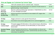 TD Bank: Authenticate Over Digital Channels - Provide a Seamless & Secure CX