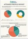 HR Metrics & Analytics - Attendee Profile Report