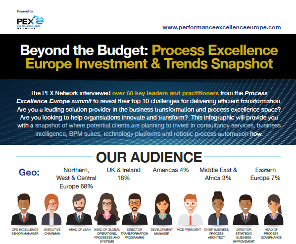 Beyond the Budget: Process Excellence Europe Investment & Trends Snapshot