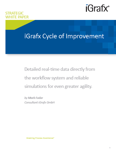 iGrafx Cycle of Improvement