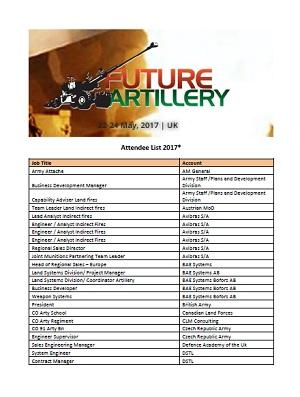 14th Annual Future Artillery Delegate List 2017