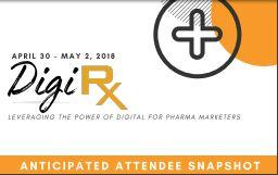 2018 Digi Rx Anticipated Attendee List