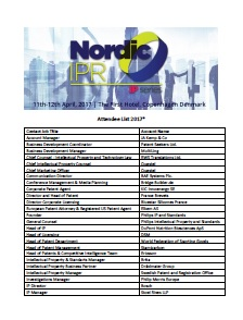 Nordic IPR Attendee List 2017