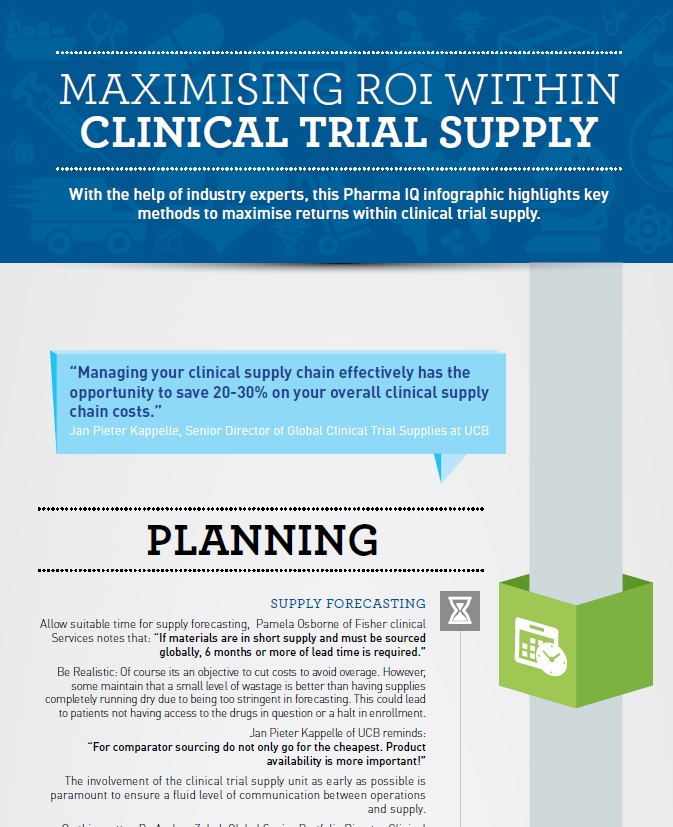 Maxamizing ROI Within Clinical Trial Supply