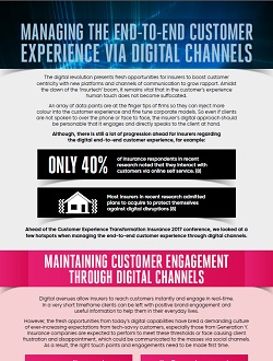 Managing the End to End Customer Experience via Digital Channels
