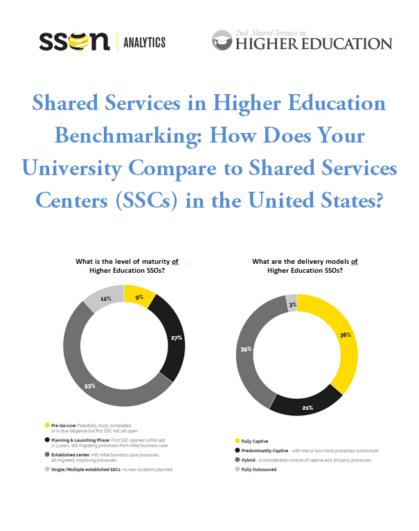 SSHE Benchmarking: How Does Your University Compare?
