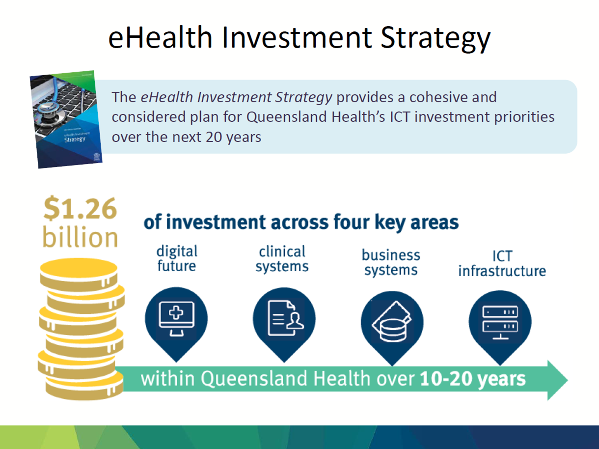 The Queensland Health ICT Strategy