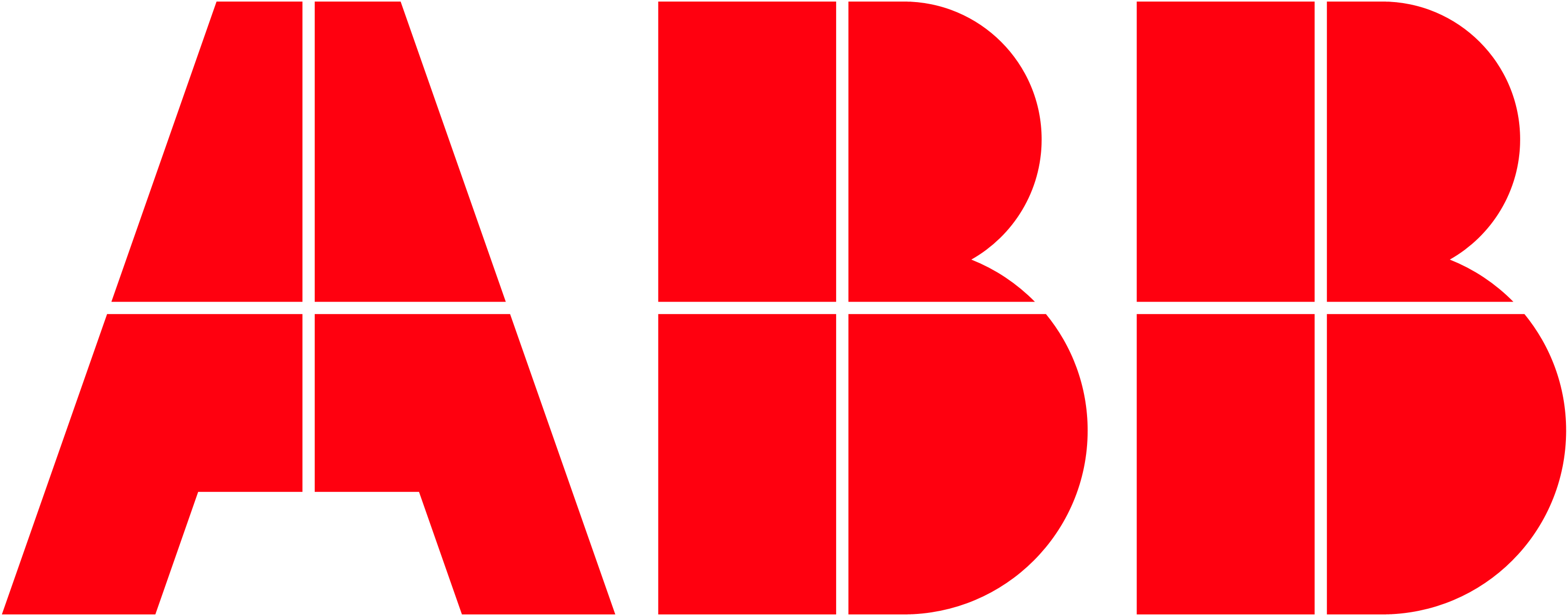 ABB Network Control Solutions