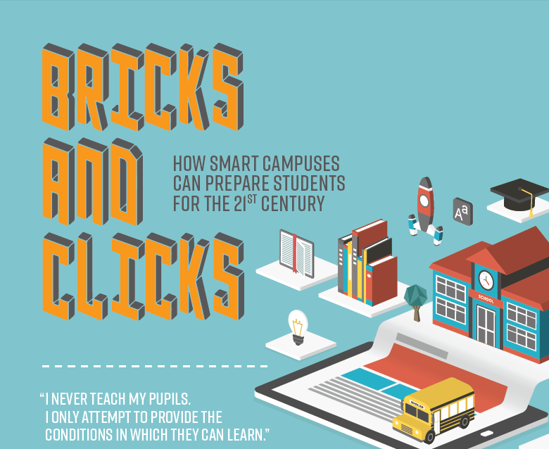 Bricks and Clicks: How Smart Campuses Can Prepare Students For The 21st Century