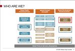 Immunization Supply Chain 2020